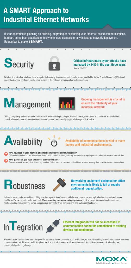 2016_mus-en_smart-infographic_1530x3115