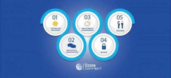 Infographie : 5 éléments pour votre orientation IoT industriel