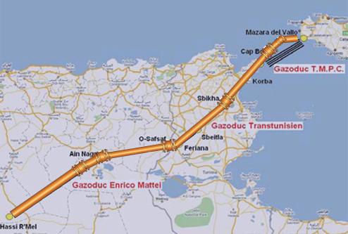 gazoduc pipeline de gaz en Tunisie solution Moxa